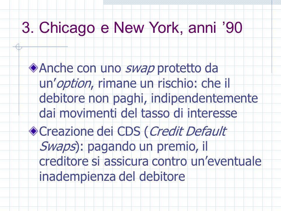 3. Chicago e New York, anni 90 Anche con uno swap protetto da unoption, rimane un rischio: che il debitore non paghi, indipendentemente dai movimenti