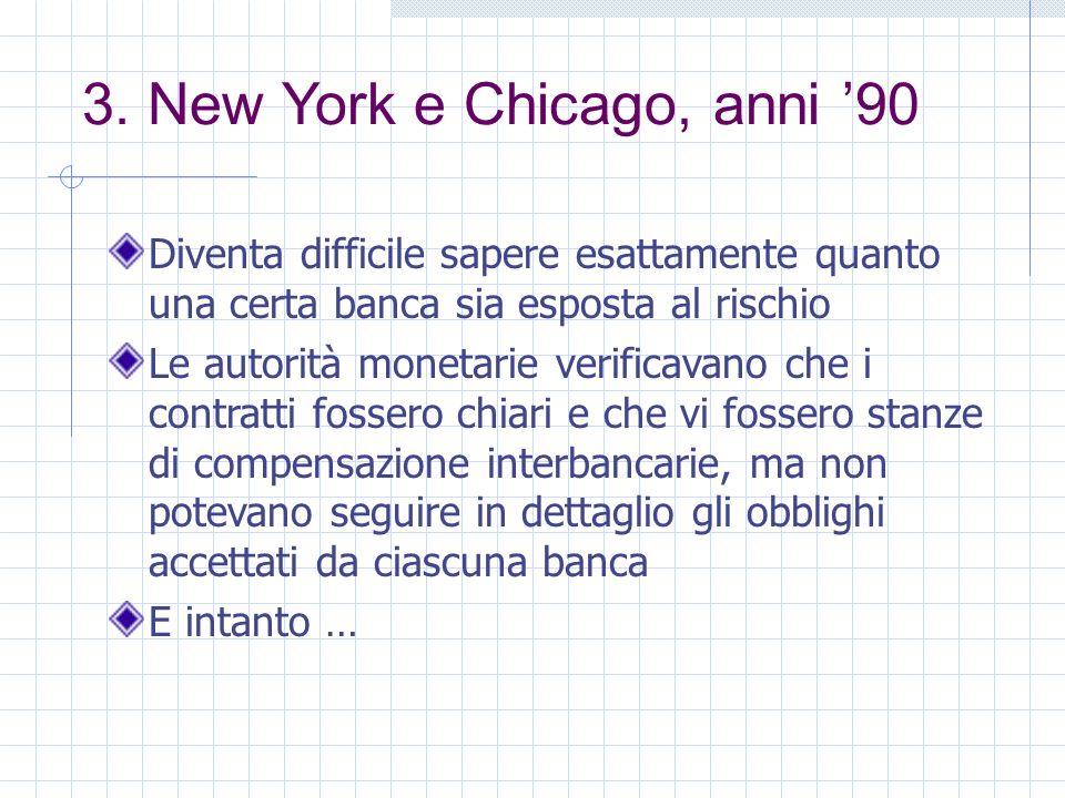 3. New York e Chicago, anni 90 Diventa difficile sapere esattamente quanto una certa banca sia esposta al rischio Le autorità monetarie verificavano c