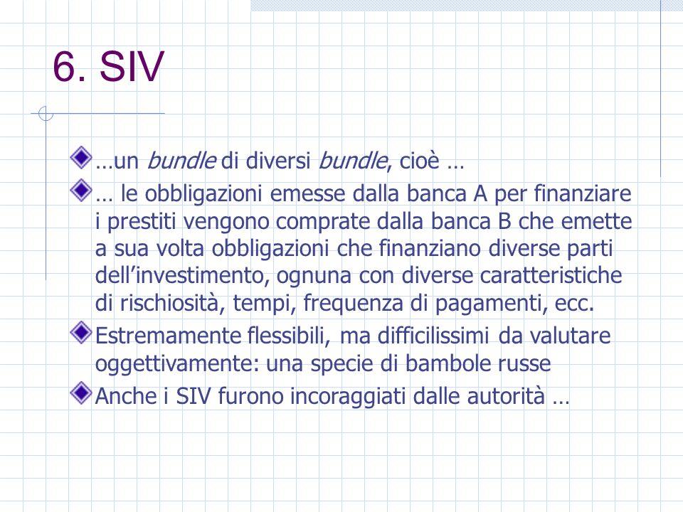 6. SIV …un bundle di diversi bundle, cioè … … le obbligazioni emesse dalla banca A per finanziare i prestiti vengono comprate dalla banca B che emette
