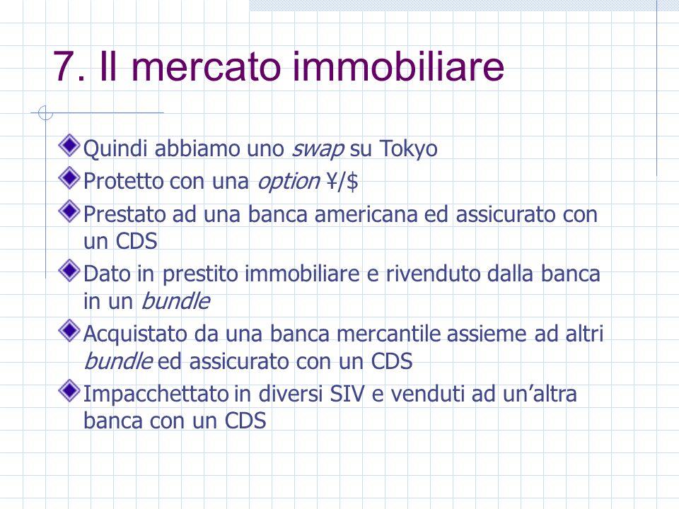 7. Il mercato immobiliare Quindi abbiamo uno swap su Tokyo Protetto con una option ¥/$ Prestato ad una banca americana ed assicurato con un CDS Dato i
