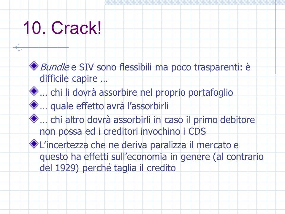 10. Crack.