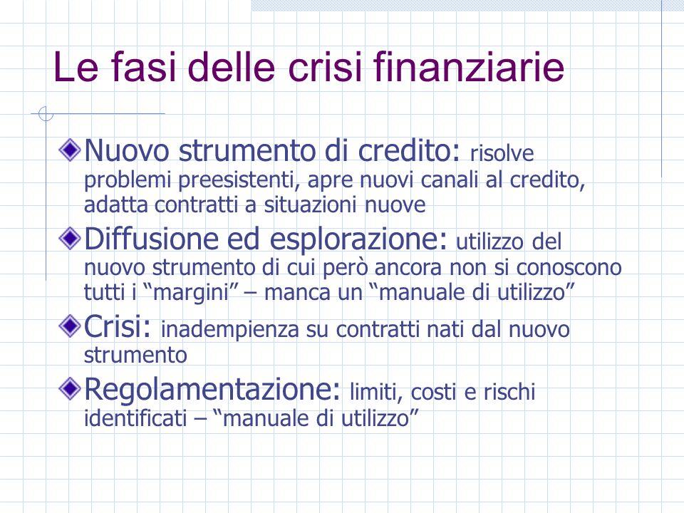 9.I primi sintomi Ma perché rallenta il flusso dei pagamenti.
