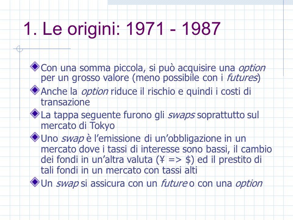 1. Le origini: 1971 - 1987 Con una somma piccola, si può acquisire una option per un grosso valore (meno possibile con i futures) Anche la option ridu