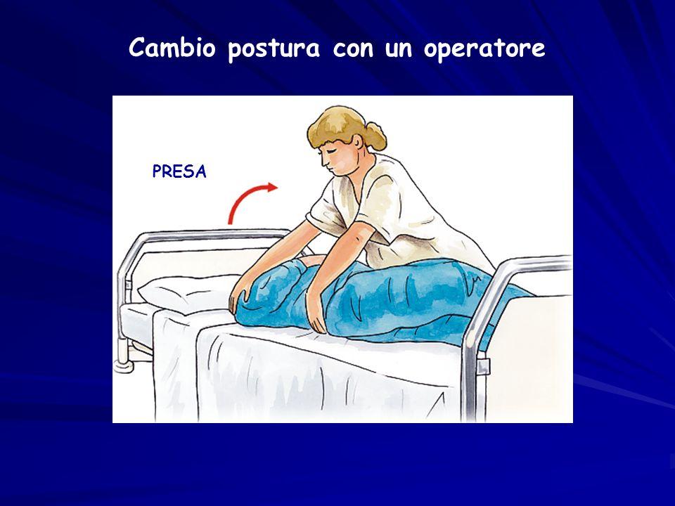 Cambio postura con un operatore PRESA