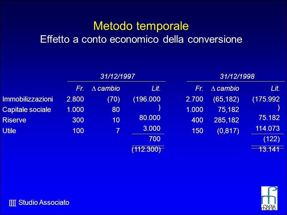 [[[[ Studio Associato Immobilizzazioni Capitale sociale Riserve Utile Metodo temporale Effetto a conto economico della conversione Fr.
