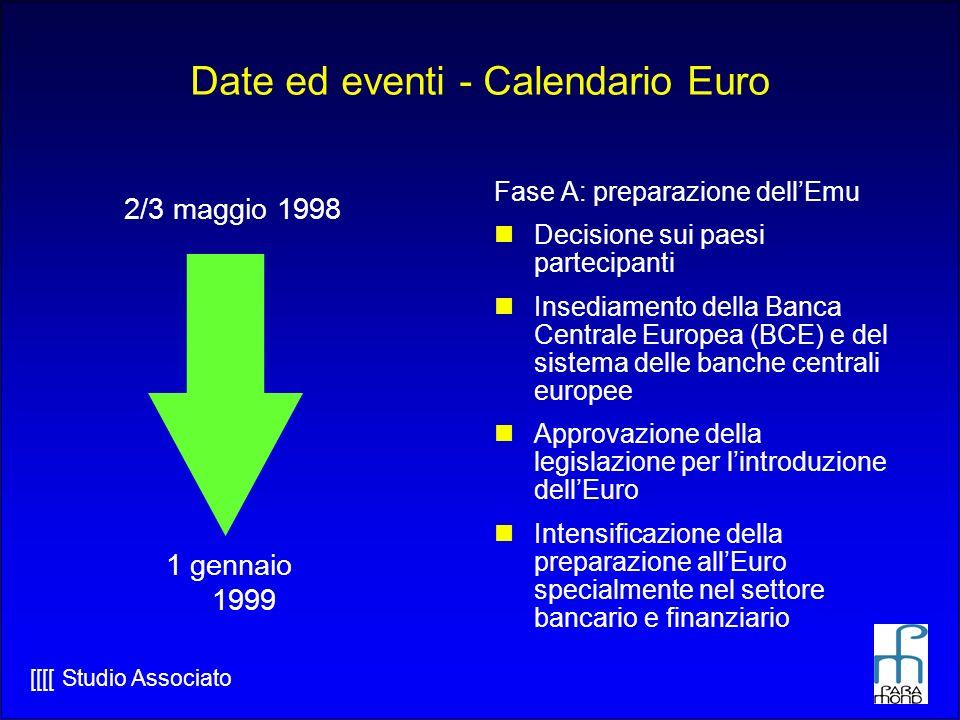 [[[[ Studio Associato Date ed eventi - Calendario Euro Fase A: preparazione dellEmu Decisione sui paesi partecipanti Insediamento della Banca Centrale Europea (BCE) e del sistema delle banche centrali europee Approvazione della legislazione per lintroduzione dellEuro Intensificazione della preparazione allEuro specialmente nel settore bancario e finanziario 2/3 maggio 1998 1 gennaio 1999