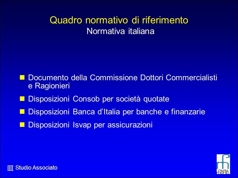 [[[[ Studio Associato Quadro normativo di riferimento Normativa italiana Documento della Commissione Dottori Commercialisti e Ragionieri Disposizioni Consob per società quotate Disposizioni Banca dItalia per banche e finanzarie Disposizioni Isvap per assicurazioni