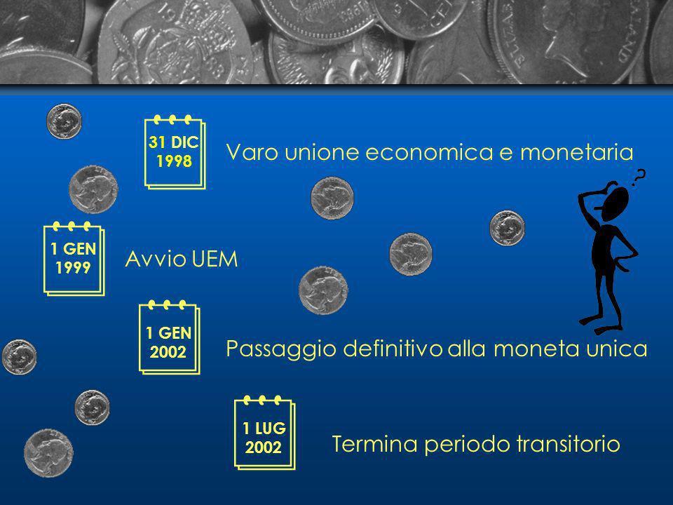 31 DIC 1998 Varo unione economica e monetaria Avvio UEM 1 GEN 1999 1 GEN 2002 Passaggio definitivo alla moneta unica Termina periodo transitorio 1 LUG 2002