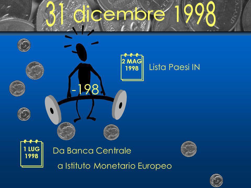 -198 Lista Paesi IN 2 MAG 1998 1 LUG 1998 Da Banca Centrale a Istituto Monetario Europeo