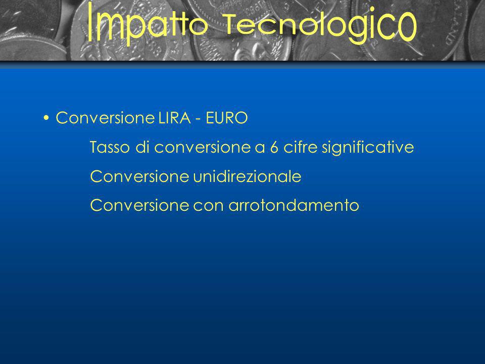 Conversione LIRA - EURO Tasso di conversione a 6 cifre significative Conversione unidirezionale Conversione con arrotondamento