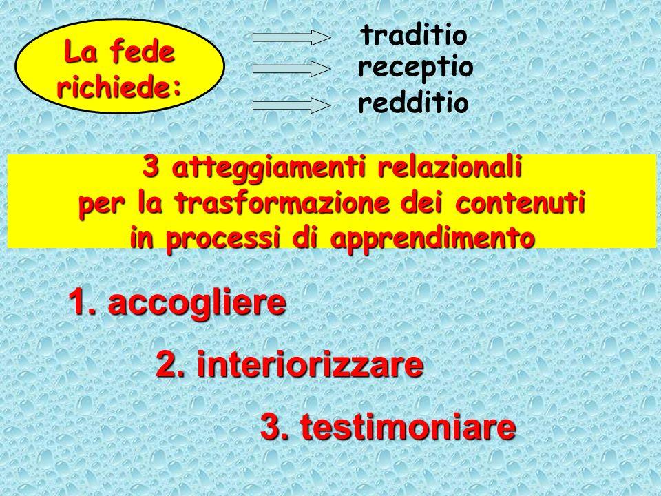 traditio 1. accogliere La fede richiede: receptio redditio 3 atteggiamenti relazionali per la trasformazione dei contenuti in processi di apprendiment