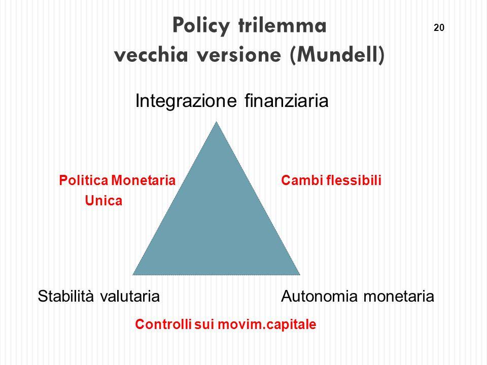 Policy trilemma vecchia versione (Mundell) Integrazione finanziaria Politica MonetariaCambi flessibili Unica Stabilità valutariaAutonomia monetaria Co