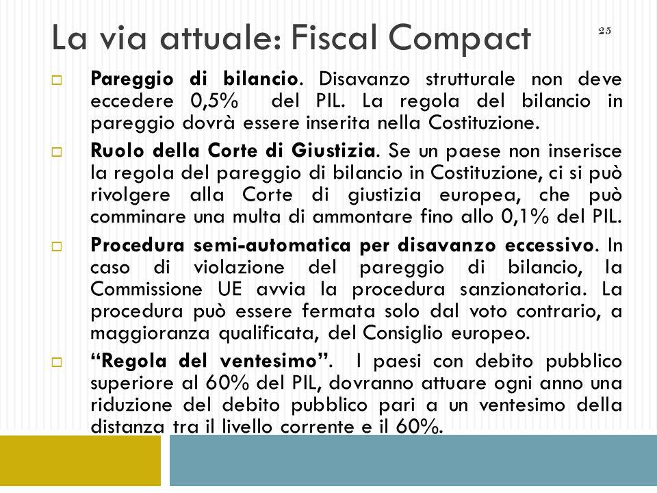 25 La via attuale: Fiscal Compact Pareggio di bilancio. Disavanzo strutturale non deve eccedere 0,5% del PIL. La regola del bilancio in pareggio dovrà