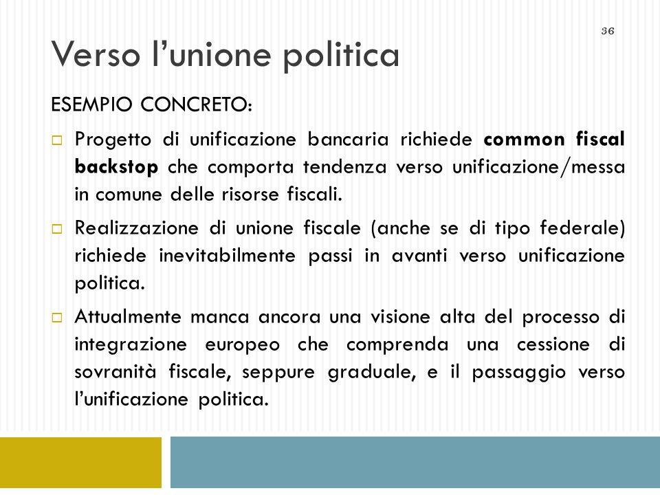 36 Verso lunione politica ESEMPIO CONCRETO: Progetto di unificazione bancaria richiede common fiscal backstop che comporta tendenza verso unificazione