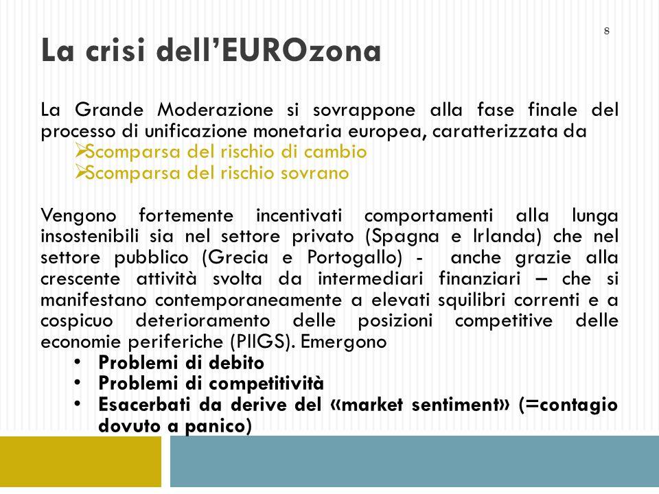 8 La crisi dellEUROzona La Grande Moderazione si sovrappone alla fase finale del processo di unificazione monetaria europea, caratterizzata da Scompar