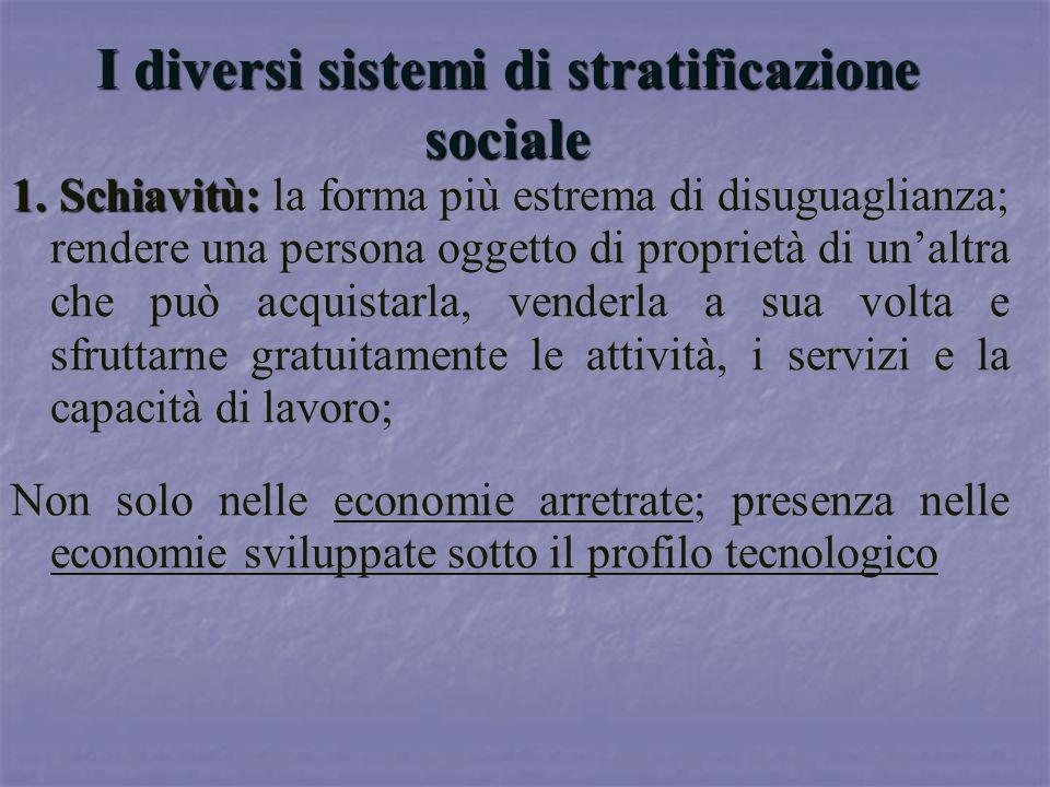 I diversi sistemi di stratificazione sociale 1. Schiavitù: 1. Schiavitù: la forma più estrema di disuguaglianza; rendere una persona oggetto di propri