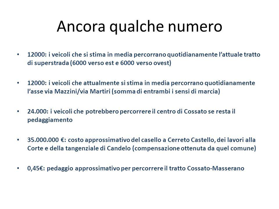 Ancora qualche numero 12000: i veicoli che si stima in media percorrano quotidianamente lattuale tratto di superstrada (6000 verso est e 6000 verso ov