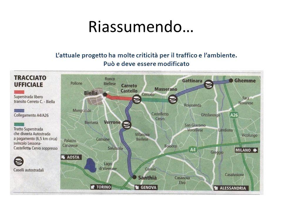 Riassumendo… Lattuale progetto ha molte criticità per il traffico e lambiente. Può e deve essere modificato