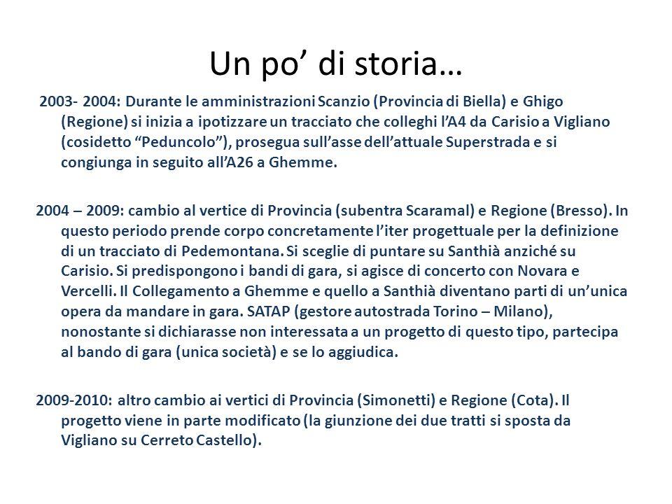 Un po di storia… 2003- 2004: Durante le amministrazioni Scanzio (Provincia di Biella) e Ghigo (Regione) si inizia a ipotizzare un tracciato che colleg