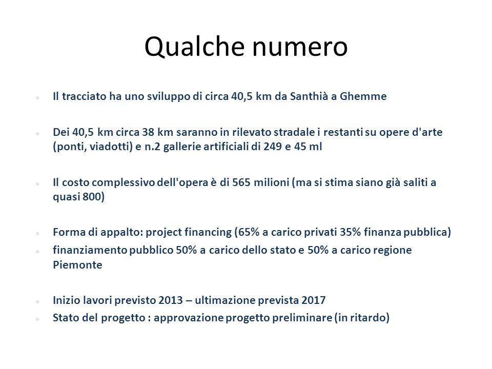 Qualche numero Il tracciato ha uno sviluppo di circa 40,5 km da Santhià a Ghemme Dei 40,5 km circa 38 km saranno in rilevato stradale i restanti su op