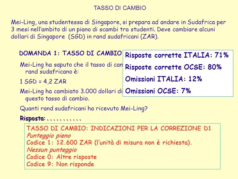 DOMANDA 1: TASSO DI CAMBIO Mei-Ling ha saputo che il tasso di cambio tra il dollaro di Singapore e il rand sudafricano è: 1 SGD = 4,2 ZAR Mei-Ling ha