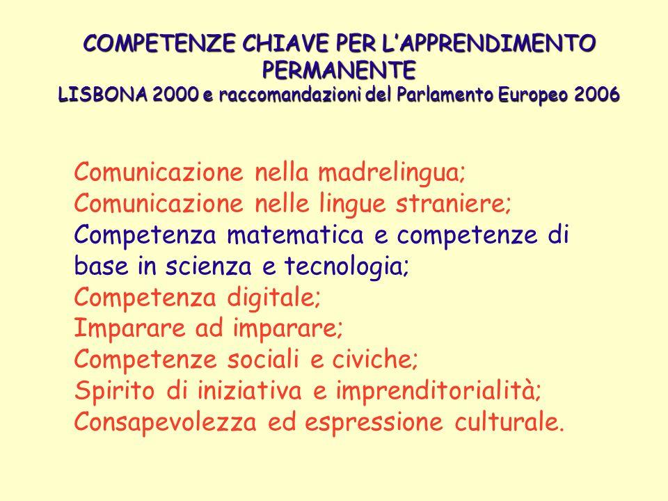 COMPETENZE CHIAVE PER LAPPRENDIMENTO PERMANENTE LISBONA 2000 e raccomandazioni del Parlamento Europeo 2006 Comunicazione nella madrelingua; Comunicazi