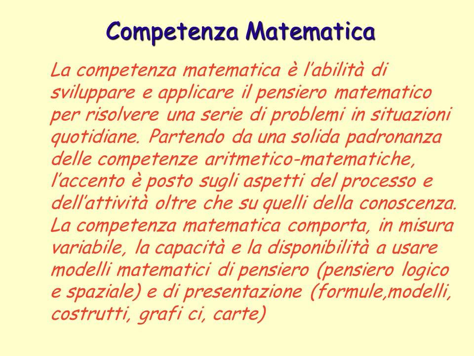 Competenza Matematica La competenza matematica è labilità di sviluppare e applicare il pensiero matematico per risolvere una serie di problemi in situ