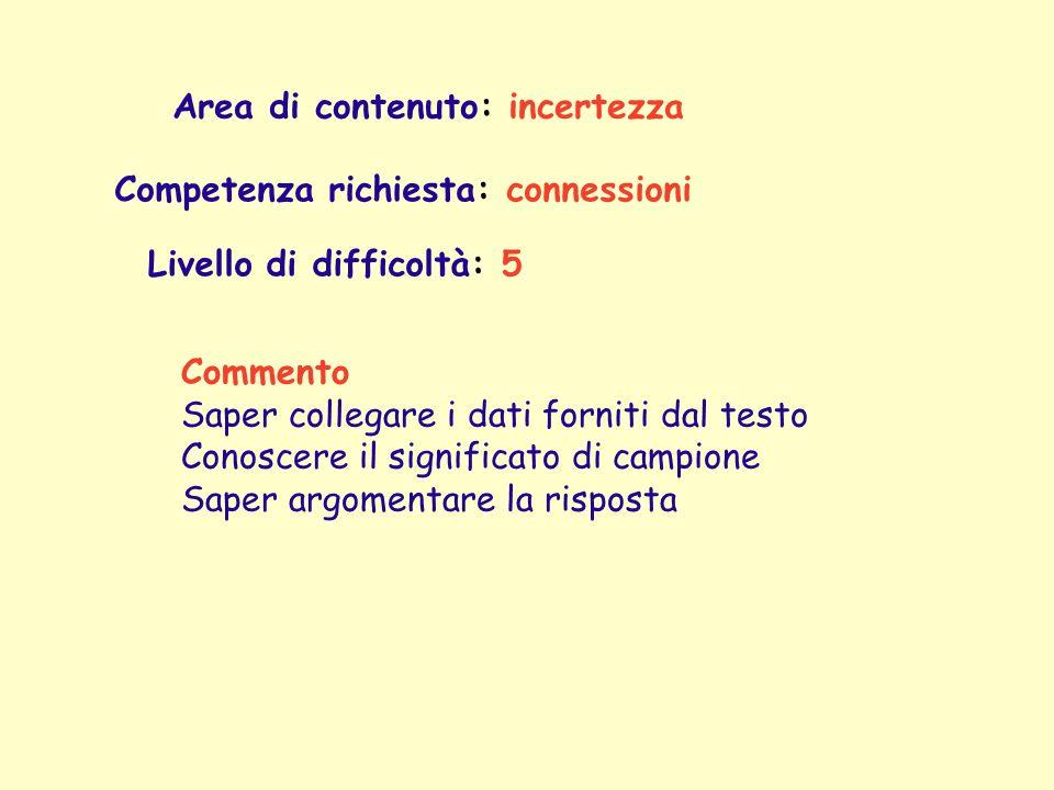 Area di contenuto: incertezza Competenza richiesta: connessioni Commento Saper collegare i dati forniti dal testo Conoscere il significato di campione