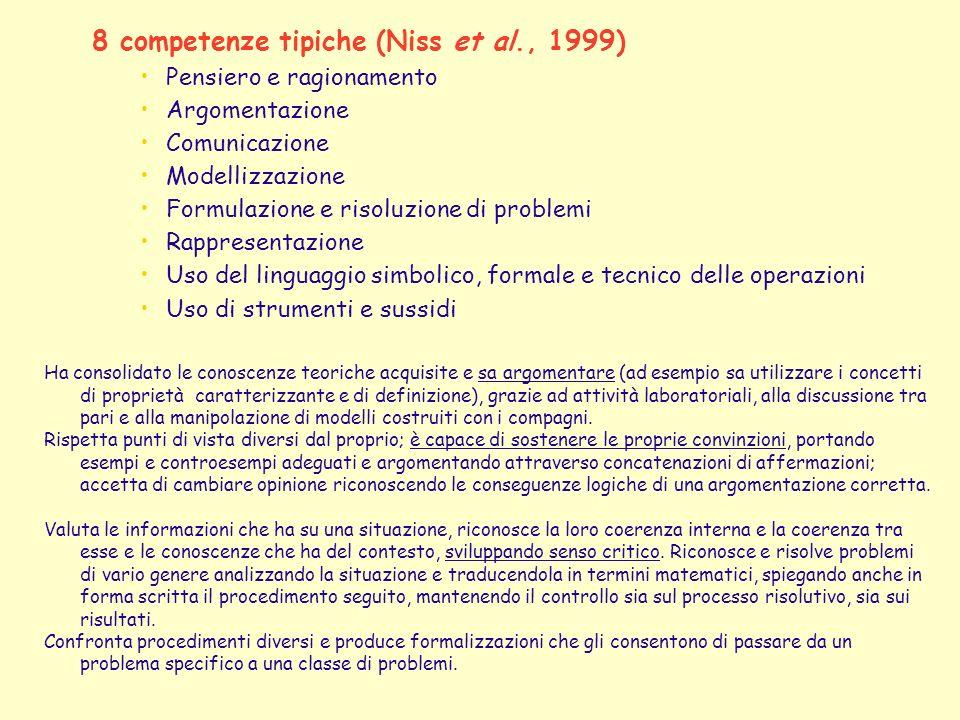 8 competenze tipiche (Niss et al., 1999) Pensiero e ragionamento Argomentazione Comunicazione Modellizzazione Formulazione e risoluzione di problemi R