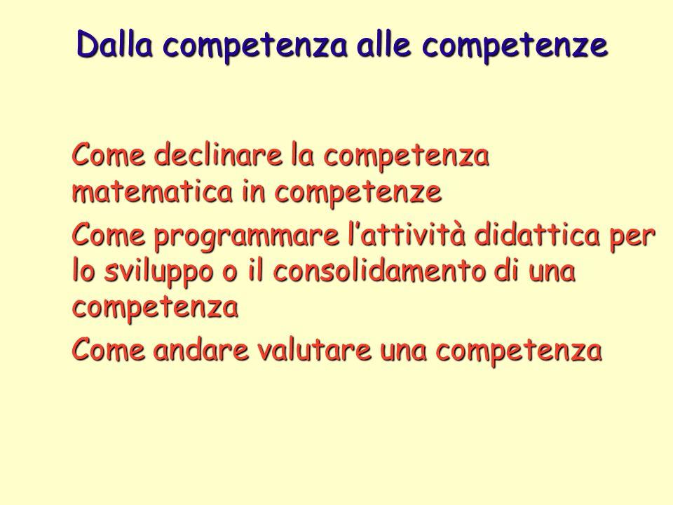 Dalla competenza alle competenze Come declinare la competenza matematica in competenze Come programmare lattività didattica per lo sviluppo o il conso