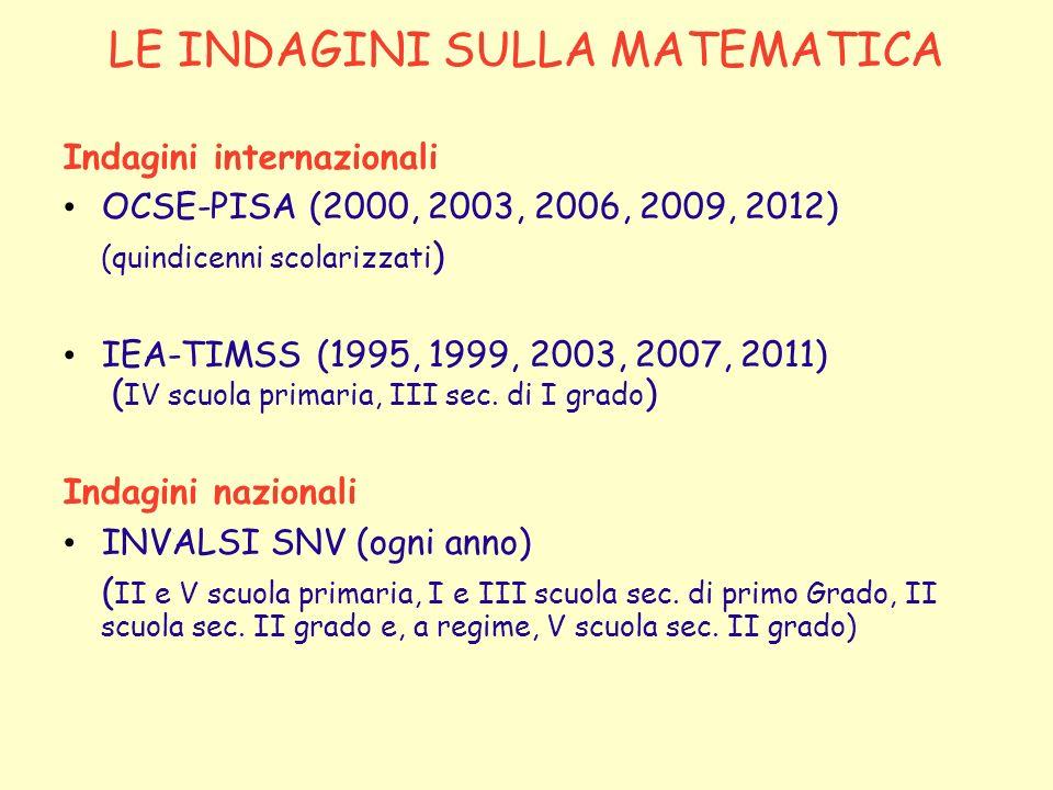 LE INDAGINI SULLA MATEMATICA Indagini internazionali OCSE-PISA (2000, 2003, 2006, 2009, 2012) (quindicenni scolarizzati ) IEA-TIMSS (1995, 1999, 2003,