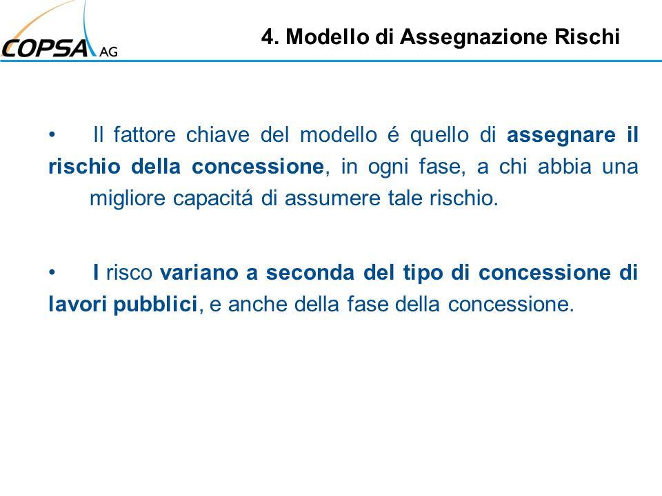 4. Modello di Assegnazione Rischi Il fattore chiave del modello é quello di assegnare il rischio della concessione, in ogni fase, a chi abbia una migl