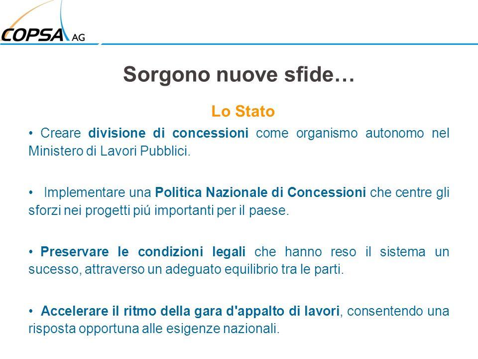 Creare divisione di concessioni come organismo autonomo nel Ministero di Lavori Pubblici.