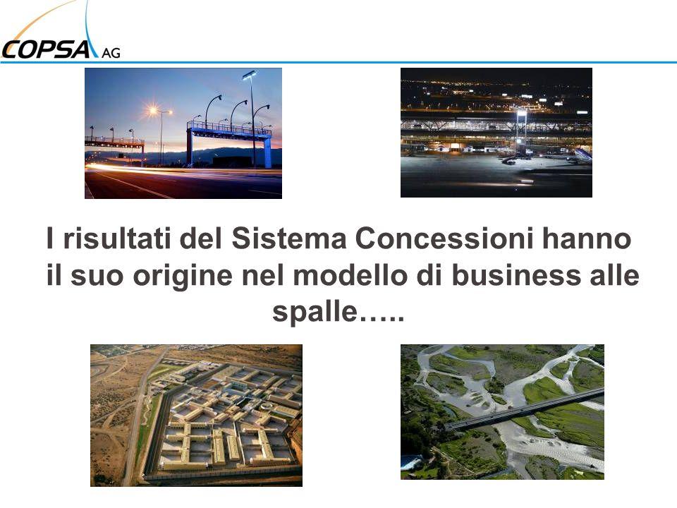 I risultati del Sistema Concessioni hanno il suo origine nel modello di business alle spalle…..