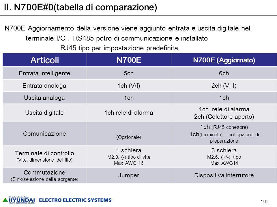 1/12. N700E#0(tabella di comparazione) Articoli N700E N700E (Aggiornato) Entrata intelligente5ch6ch Entrata analoga1ch (V/I)2ch (V, I) Uscita analoga1