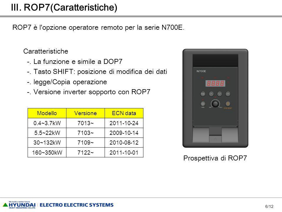 6/12. ROP7(Caratteristiche) ROP7 è l'opzione operatore remoto per la serie N700E. Prospettiva di ROP7 Caratteristiche -. La funzione e simile a DOP7 -