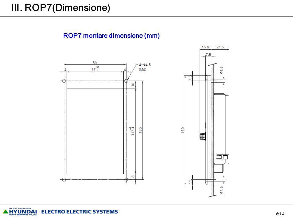 9/12 ROP7 montare dimensione (mm). ROP7(Dimensione)