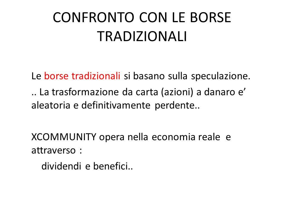 CONFRONTO CON LE BORSE TRADIZIONALI Le borse tradizionali si basano sulla speculazione...
