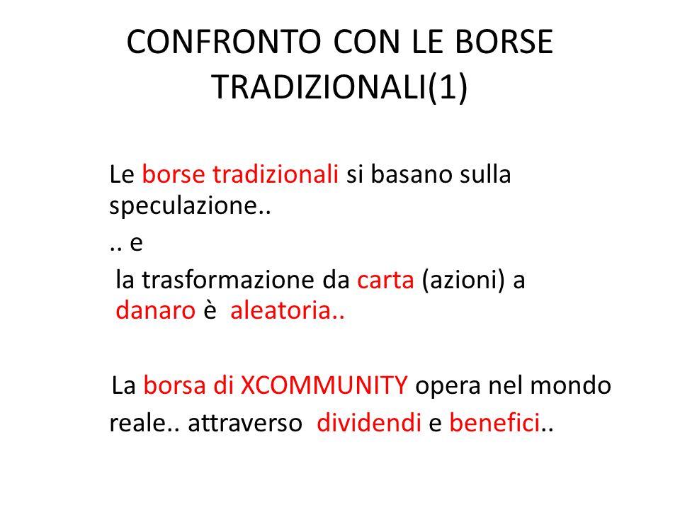CONFRONTO CON LE BORSE TRADIZIONALI(1) Le borse tradizionali si basano sulla speculazione....