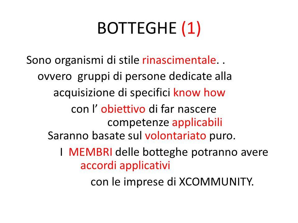 BOTTEGHE (1) Sono organismi di stile rinascimentale..