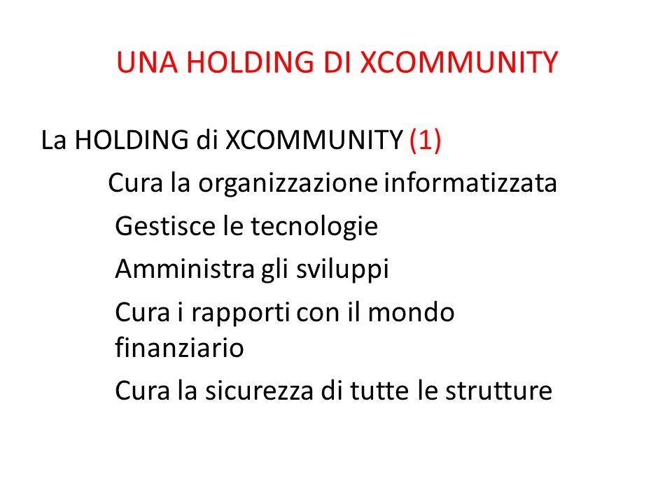 UNA HOLDING DI XCOMMUNITY La HOLDING di XCOMMUNITY (1) Cura la organizzazione informatizzata Gestisce le tecnologie Amministra gli sviluppi Cura i rapporti con il mondo finanziario Cura la sicurezza di tutte le strutture