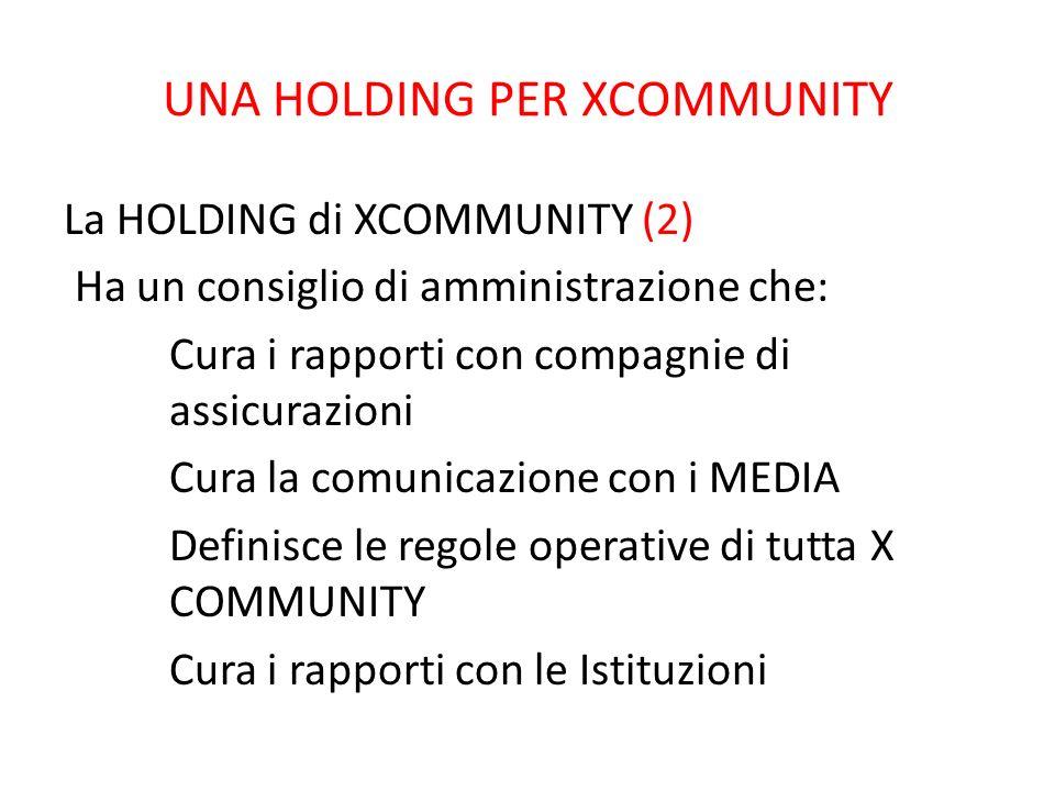 La HOLDING di XCOMMUNITY (2) Ha un consiglio di amministrazione che: Cura i rapporti con compagnie di assicurazioni Cura la comunicazione con i MEDIA Definisce le regole operative di tutta X COMMUNITY Cura i rapporti con le Istituzioni UNA HOLDING PER XCOMMUNITY