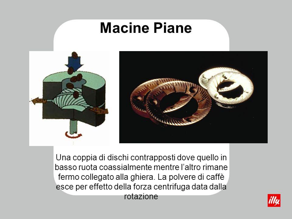 Macine Piane Una coppia di dischi contrapposti dove quello in basso ruota coassialmente mentre laltro rimane fermo collegato alla ghiera. La polvere d