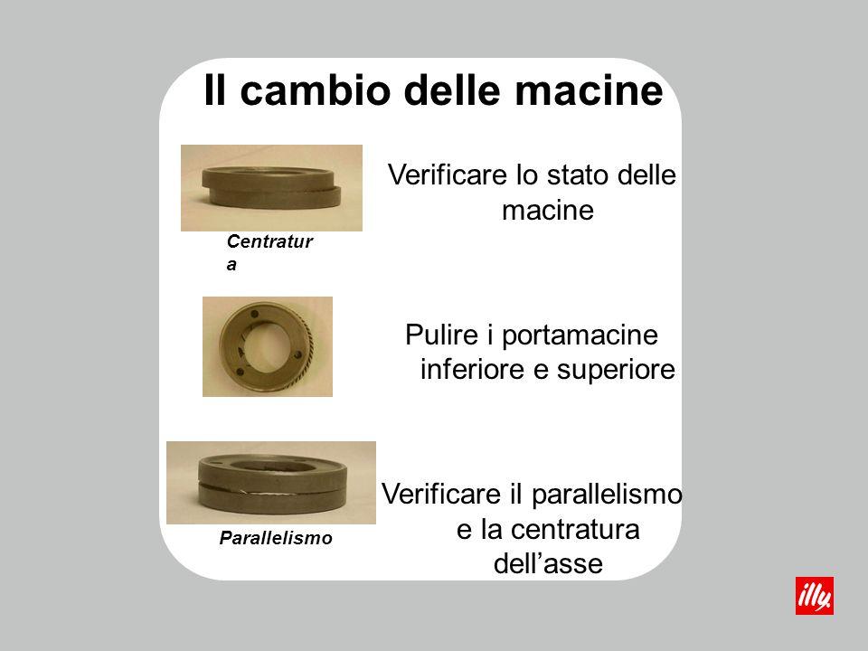 Il cambio delle macine Verificare lo stato delle macine Pulire i portamacine inferiore e superiore Verificare il parallelismo e la centratura dellasse