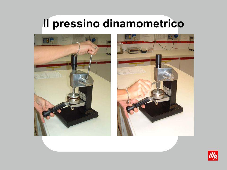 Il pressino dinamometrico