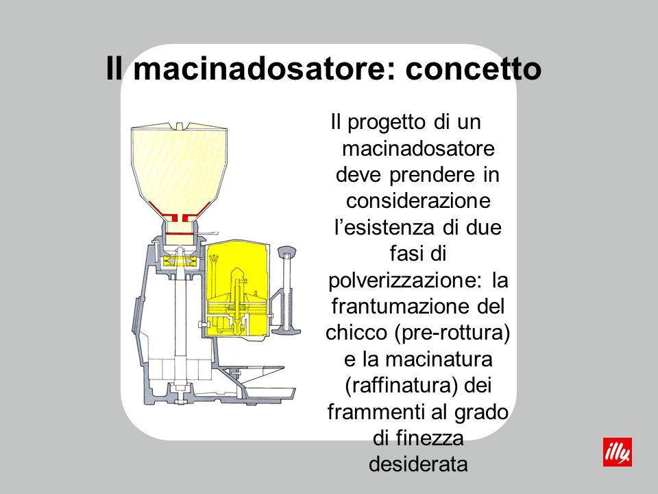 Il macinadosatore: concetto Il progetto di un macinadosatore deve prendere in considerazione lesistenza di due fasi di polverizzazione: la frantumazio