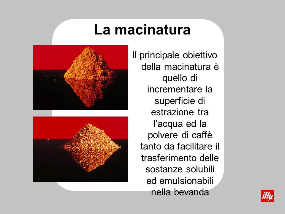 La macinatura Il principale obiettivo della macinatura è quello di incrementare la superficie di estrazione tra lacqua ed la polvere di caffè tanto da