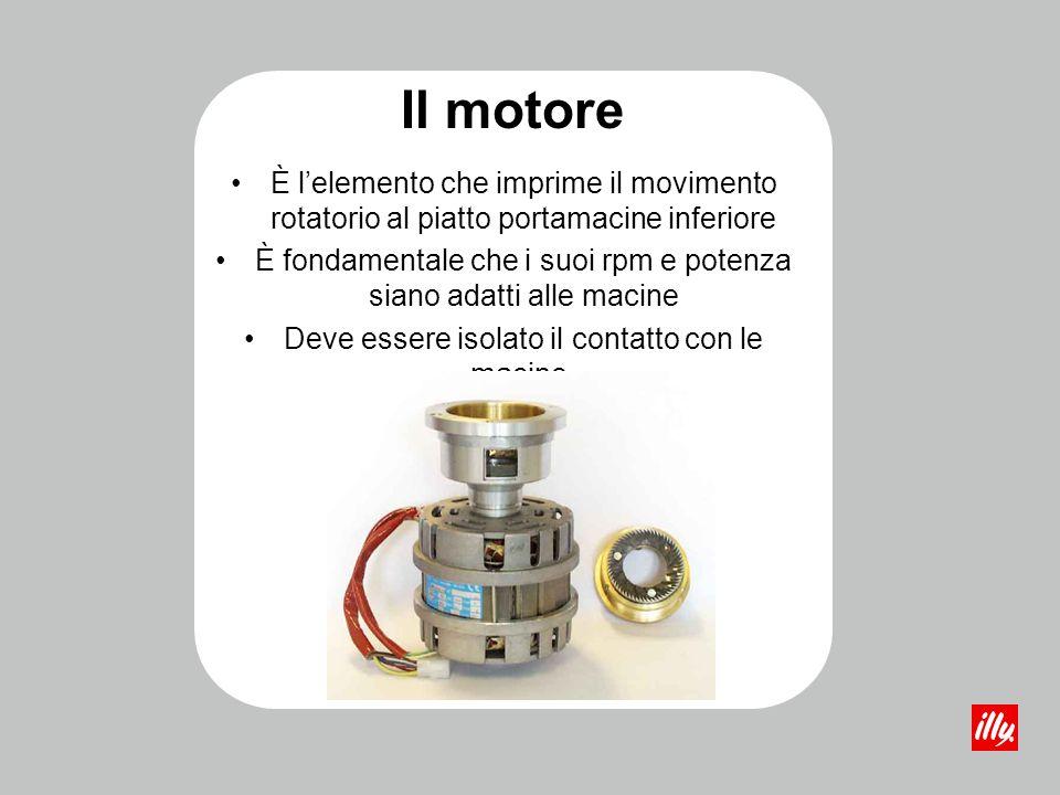 Il motore È lelemento che imprime il movimento rotatorio al piatto portamacine inferiore È fondamentale che i suoi rpm e potenza siano adatti alle mac