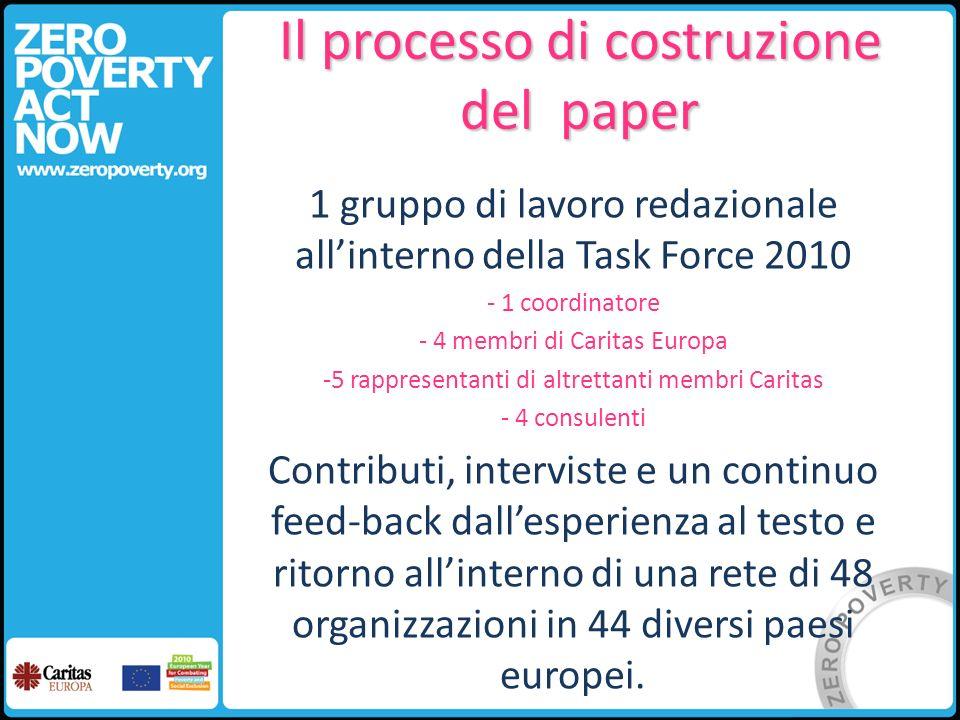 Il processo di costruzione del paper 1 gruppo di lavoro redazionale allinterno della Task Force 2010 - 1 coordinatore - 4 membri di Caritas Europa -5
