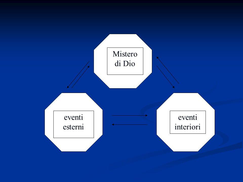 Mistero di Dio eventi interiori eventi esterni